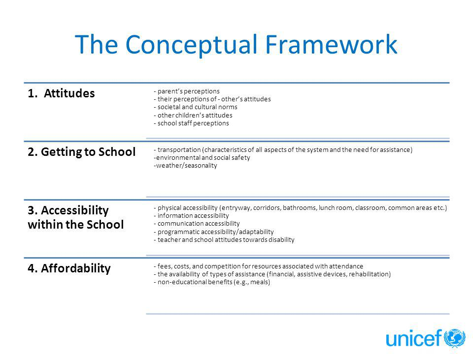 The Conceptual Framework 1.