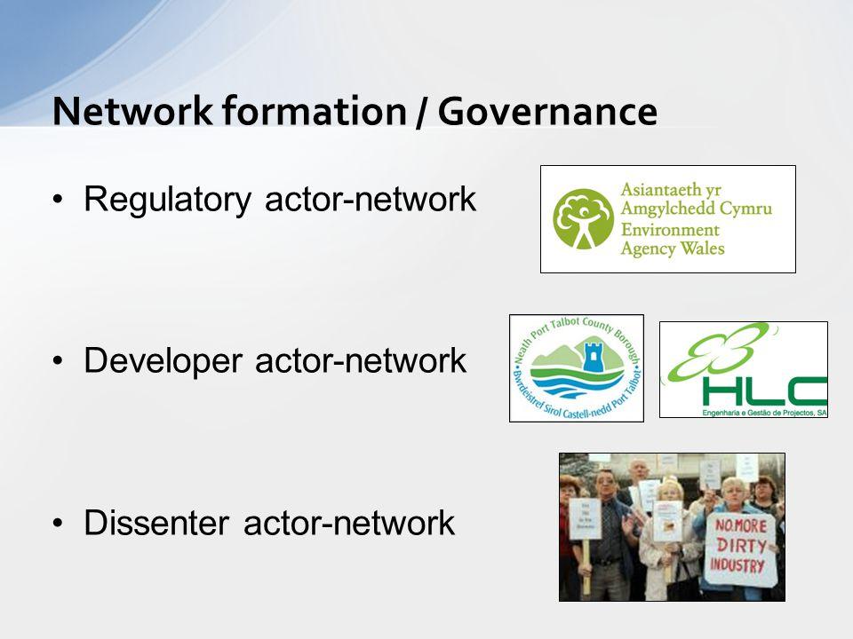 Network formation / Governance Regulatory actor-network Developer actor-network Dissenter actor-network