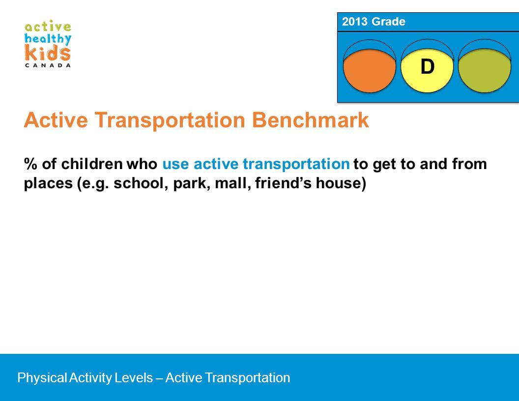 Active Transportation Benchmark % of children who use active transportation to get to and from places (e.g. school, park, mall, friends house) 2013 Gr