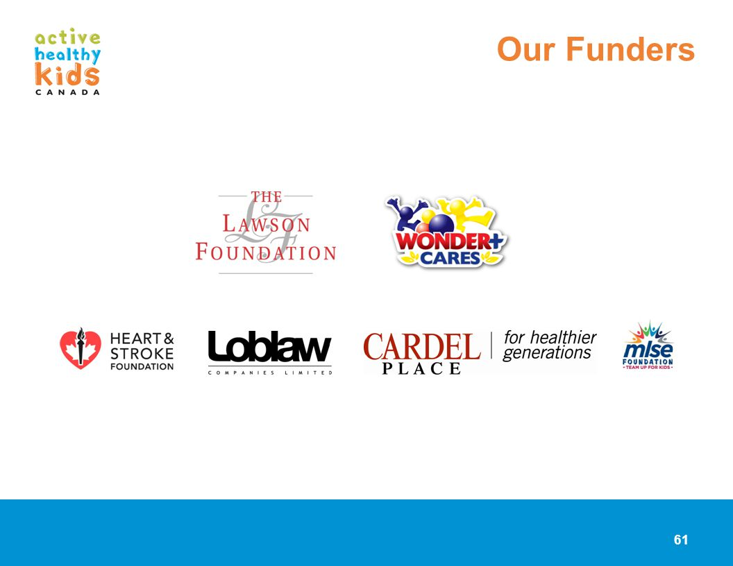 61 Our Funders
