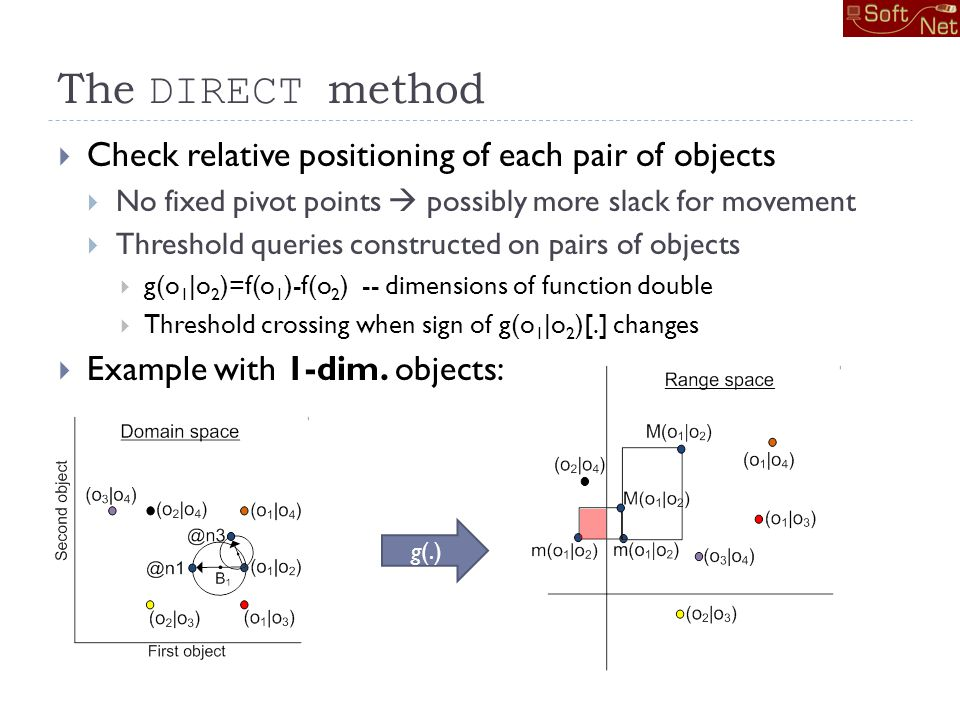 The DIRECT method Check relative positioning of each pair of objects No fixed pivot points possibly more slack for movement Threshold queries constructed on pairs of objects g(o 1 |o 2 )=f(o 1 )-f(o 2 ) -- dimensions of function double Threshold crossing when sign of g(o 1 |o 2 )[.] changes Example with 1-dim.