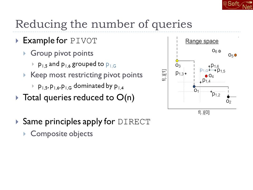 Example for PIVOT Group pivot points p 1,5 and p 1,6 grouped to p 1,G Keep most restricting pivot points p 1,5, p 1,6, p 1,G dominated by p 1,4 Total queries reduced to O(n) Same principles apply for DIRECT Composite objects Reducing the number of queries