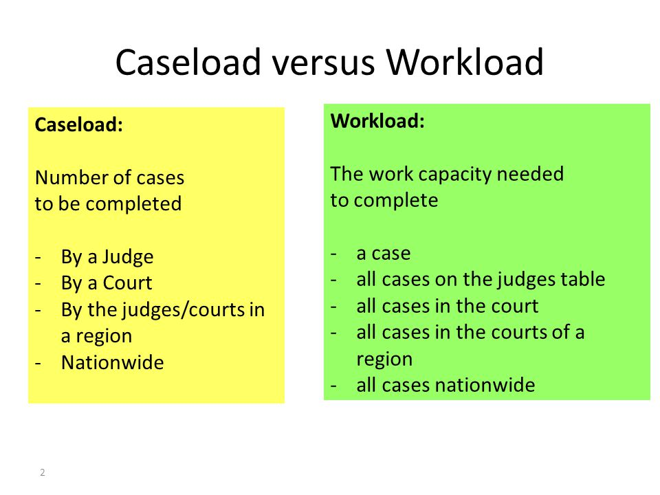 2 Caseload versus Workload Caseload: Number of cases to be completed -By a Judge -By a Court -By the judges/courts in a region -Nationwide Workload: The work capacity needed to complete -a case -all cases on the judges table -all cases in the court -all cases in the courts of a region -all cases nationwide Dr Axel G Koetz, Managing Partner, Koetz Partner International, Unicenter 2920, D-50939 Cologne Germany, e-mail axel.koetz @ koetz-ag.com Court Statistics, Judge Workload Analysis, Quality and Performance Management – Ankara (CoE) 25 March 2011