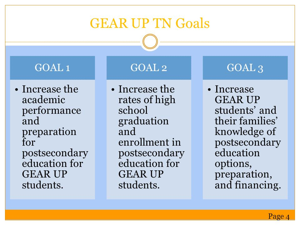 GEAR UP TN Goals GOAL 1 Increase the academic performance and preparation for postsecondary education for GEAR UP students.