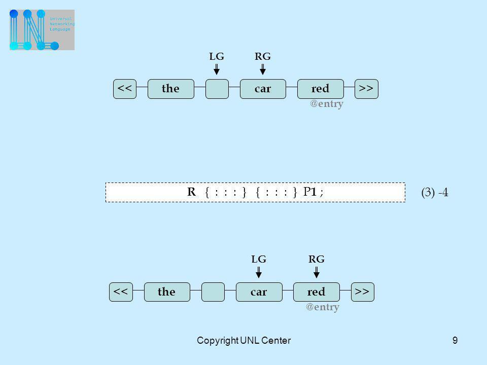 Copyright UNL Center9 R { : : : } { : : : } P 1 ; >><< redcar LGRG @entry (3) -4 the >><< redcar LGRG @entry the
