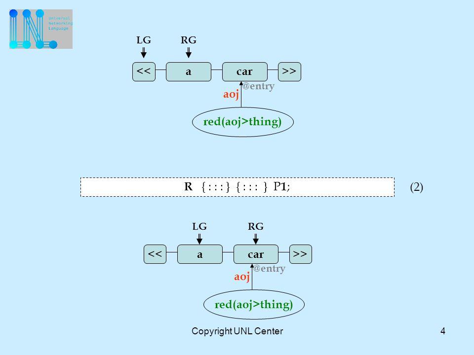 Copyright UNL Center15 Rules : [a], ART : : : { N, ^VOW, @indef : -@indef : : } P8; R { : : : } { : : : } P1; : { ART, ^blk : blk : : } [ ], BLK : : : P4; : ADJ, ^POSTN : : : {N, ^@indef, ^@def : : aoj : } P6; : { ADJ, BA, DCCS, ^ending, ^comparative, ^superlative, ^blk : blk ::} [ ], BLK ::: P4;