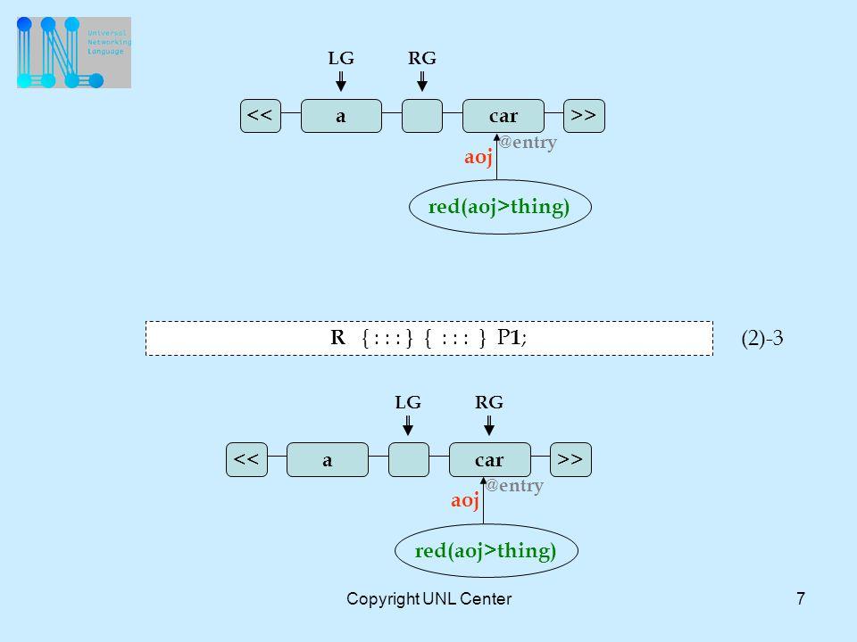 Copyright UNL Center8 : ADJ, ^POSTN : : : {N, ^@indef, ^@def : : aoj : } P 6 ; (4) LGRG >><< @entry cara LGRG red(aoj>thing) >><< @entry aoj cara red