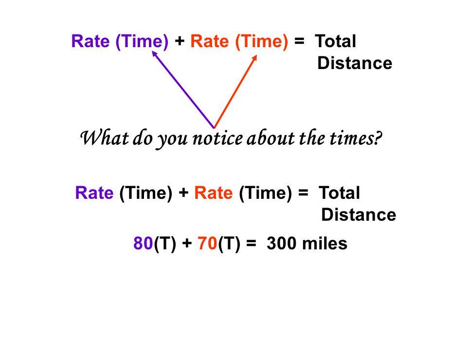 TimeDistance Truck Drove Distance Car Drove Total Distance ½ Hour40 Miles 80 (0.5) 35 Miles 70 (0.5)75 Miles 1 Hour80 Miles 80 (1) 70 Miles 70 (1)150 Miles 1 ½ Hour120 Miles 80 (1.5) 105 Miles 70 (1.5)225 Miles 2 Hours160 Miles 80 (2) 140 Miles 70 (2)300 Miles Rate (Time) + Rate (Time) = Total Distance += += + = +=