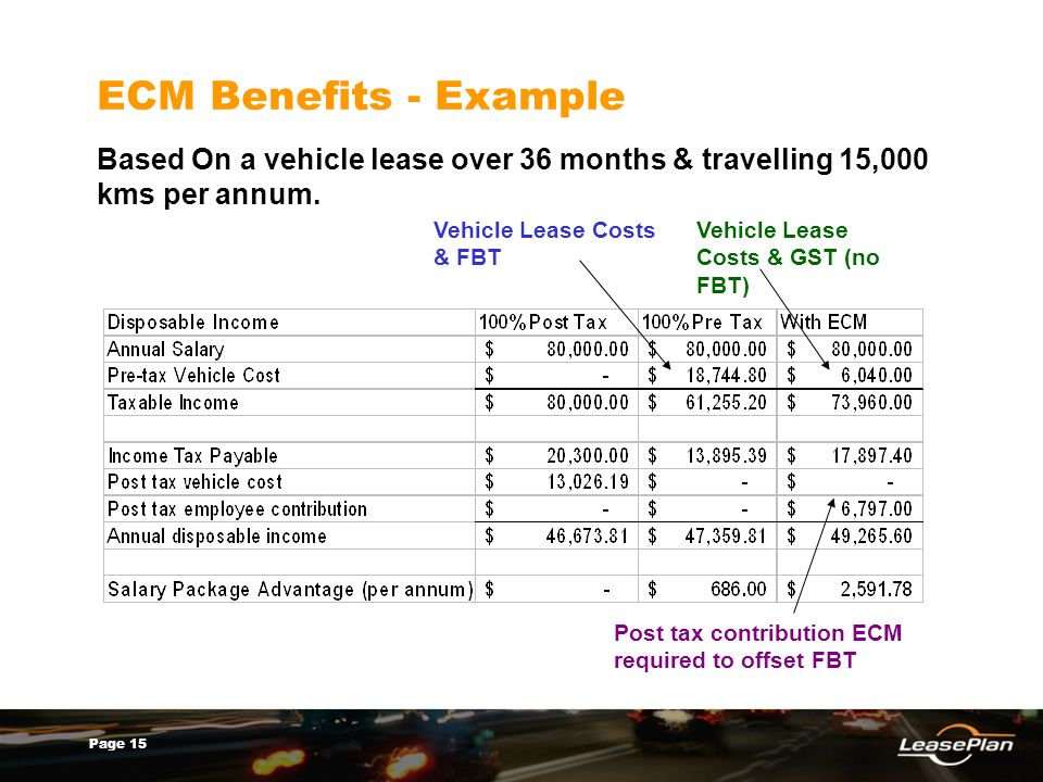 Page 15 ECM Benefits - Example Based On a vehicle lease over 36 months & travelling 15,000 kms per annum.