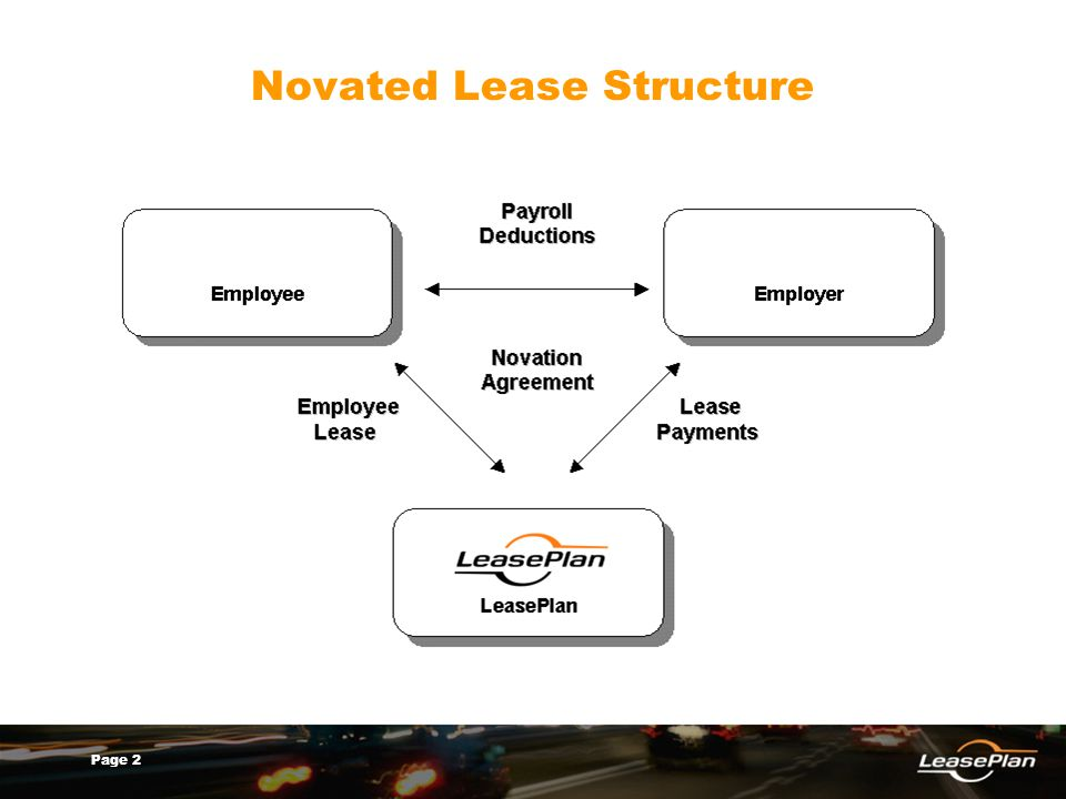 Page 2 Novated Lease Structure
