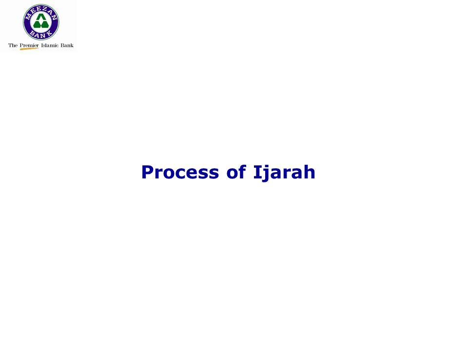 Process of Ijarah