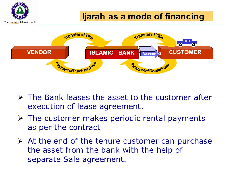 CUSTOMER MECHANICS ISLAMICBANK The customer makes periodic rental payments as per the contract The Bank leases the asset to the customer after executi