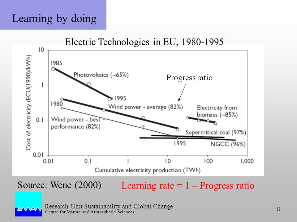 Research Unit Sustainability and Global Change Centre for Marine and Atmospheric Sciences 8 Learning by doing Electric Technologies in EU, 1980-1995 Source: Wene (2000) Progress ratio Learning rate = 1 – Progress ratio