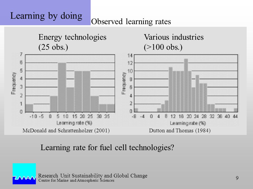 Research Unit Sustainability and Global Change Centre for Marine and Atmospheric Sciences 9 Learning by doing Energy technologies (25 obs.) Various industries (>100 obs.) Observed learning rates McDonald and Schrattenholzer (2001)Dutton and Thomas (1984) Learning rate for fuel cell technologies