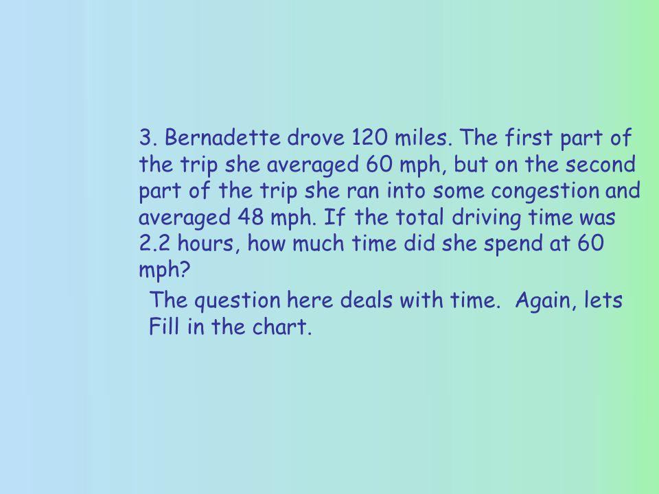 3. Bernadette drove 120 miles.