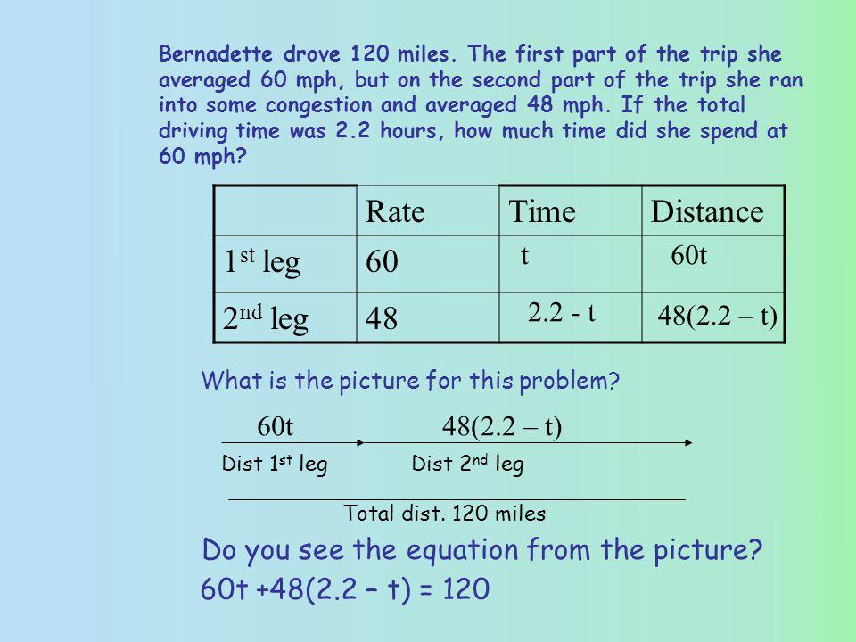 RateTimeDistance 1 st leg60 2 nd leg48 Bernadette drove 120 miles.