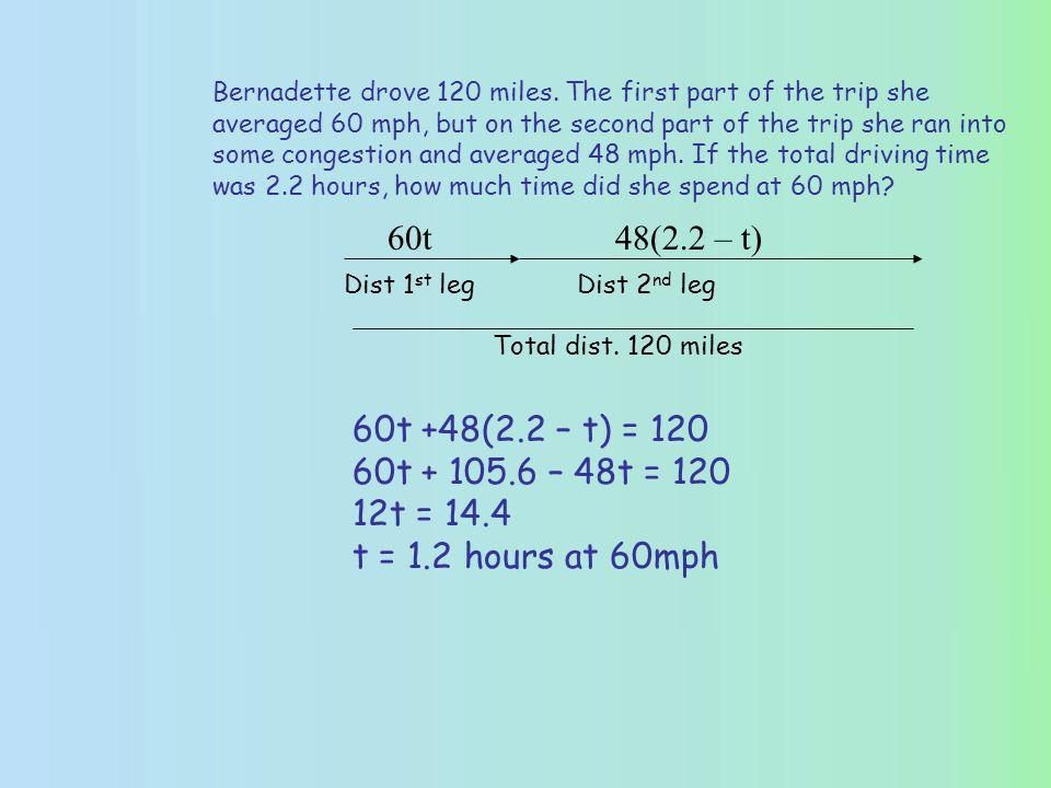 Bernadette drove 120 miles.