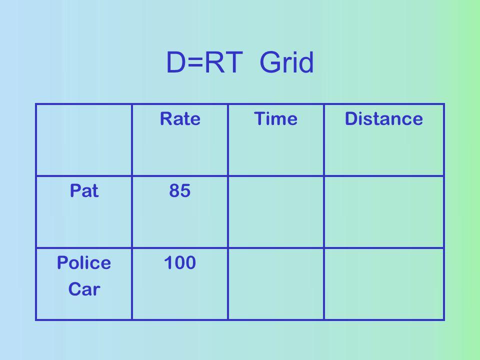 D=RT Grid RateTimeDistance Pat85 Police Car 100