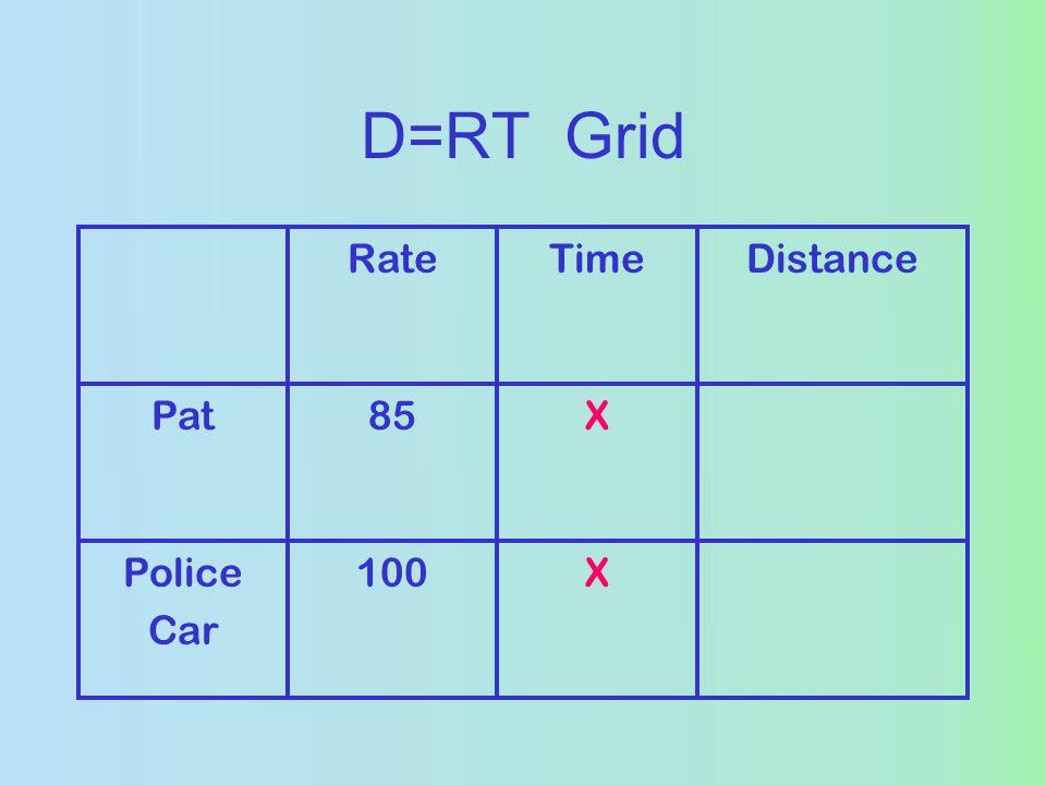 D=RT Grid RateTimeDistance Pat85X Police Car 100X
