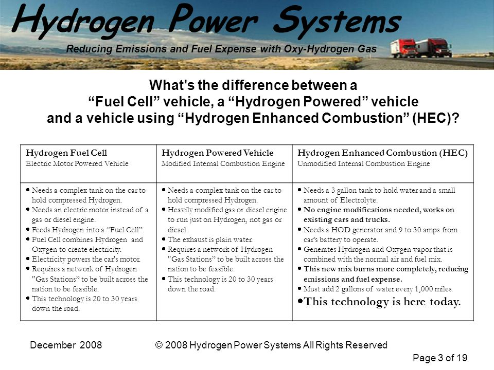 Page 3 of 19 H ydrogen P ower S ystems Reducing Emissions and Fuel Expense with Oxy-Hydrogen Gas December 2008© 2008 Hydrogen Power Systems All Rights Reserved Hydrogen Fuel Cell Electric Motor Powered Vehicle Hydrogen Powered Vehicle Modified Internal Combustion Engine Hydrogen Enhanced Combustion (HEC) Unmodified Internal Combustion Engine Needs a complex tank on the car to hold compressed Hydrogen.