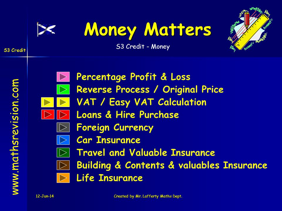 S3 Credit - Money S3 Credit 12-Jun-14Created by Mr. Lafferty Maths Dept. Percentage Profit & Loss Reverse Process / Original Price Money Matters www.m