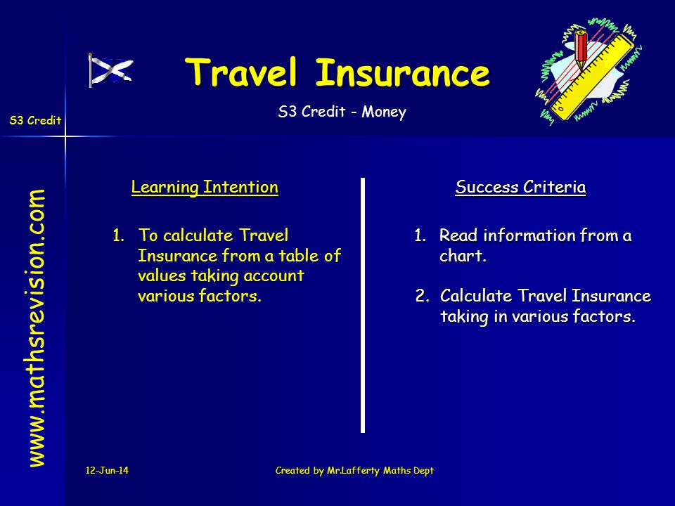 S3 Credit - Money S3 Credit 12-Jun-14Created by Mr.Lafferty Maths Dept www.mathsrevision.com Learning Intention Success Criteria 1.To calculate Travel