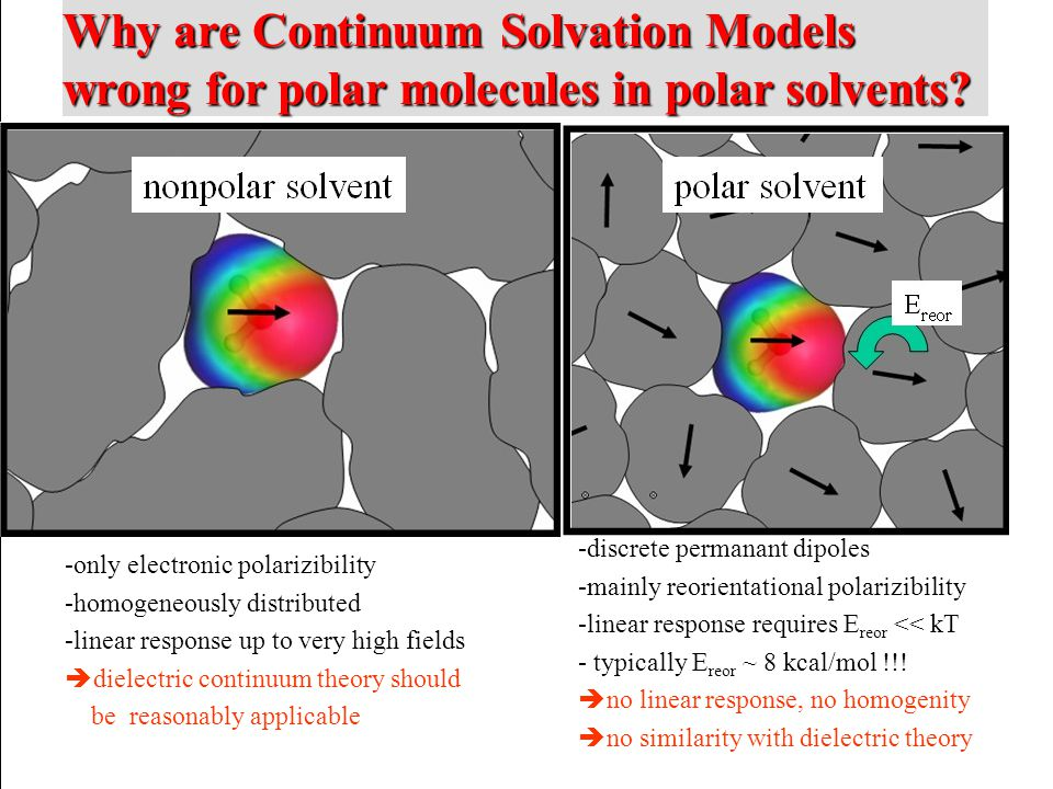 Why are Continuum Solvation Models wrong for polar molecules in polar solvents? -only electronic polarizibility -homogeneously distributed -linear res
