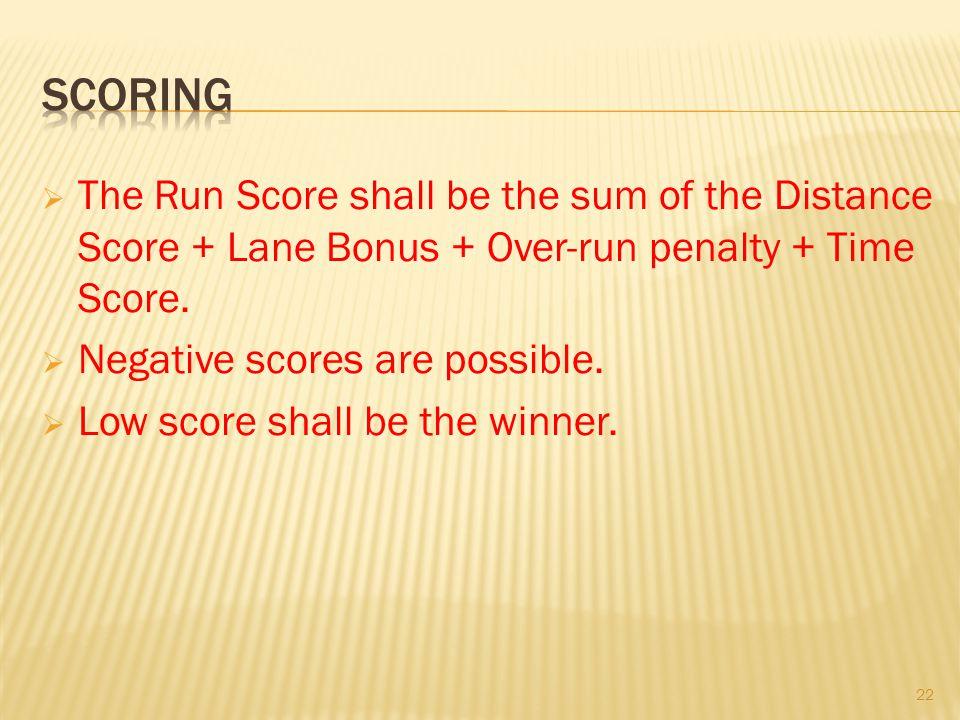 The Run Score shall be the sum of the Distance Score + Lane Bonus + Over-run penalty + Time Score.