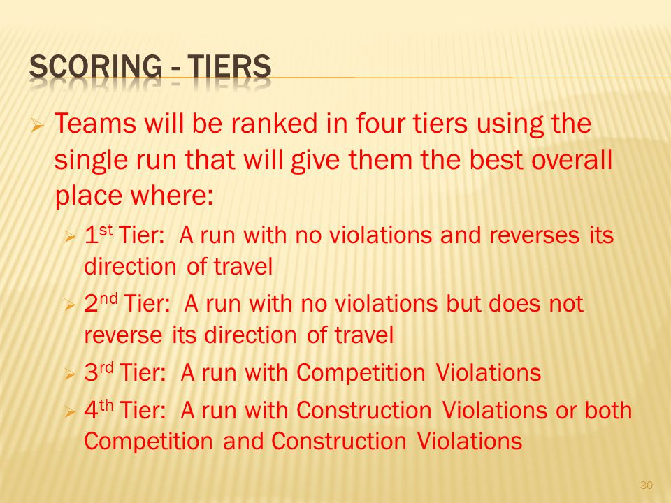 Teams will be ranked in four tiers using the single run that will give them the best overall place where: 1 st Tier: A run with no violations and reverses its direction of travel 2 nd Tier: A run with no violations but does not reverse its direction of travel 3 rd Tier: A run with Competition Violations 4 th Tier: A run with Construction Violations or both Competition and Construction Violations 30