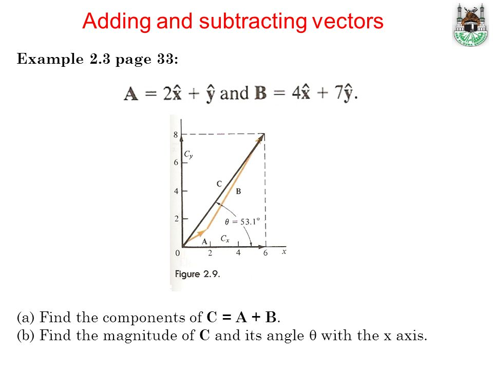 Adding and subtracting vectors Example 2.3 page 33: (a) Find the components of C = A + B. (b) Find the magnitude of C and its angle with the x axis.