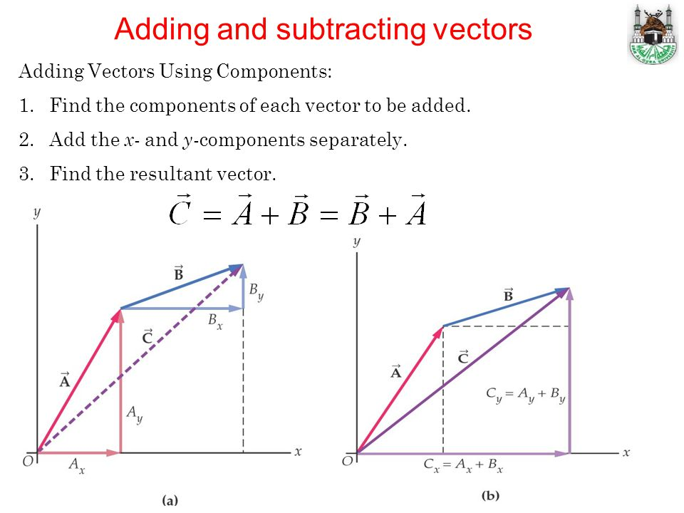 Adding and subtracting vectors Adding Vectors Using Components: 1. Find the components of each vector to be added. 2. Add the x - and y -components se