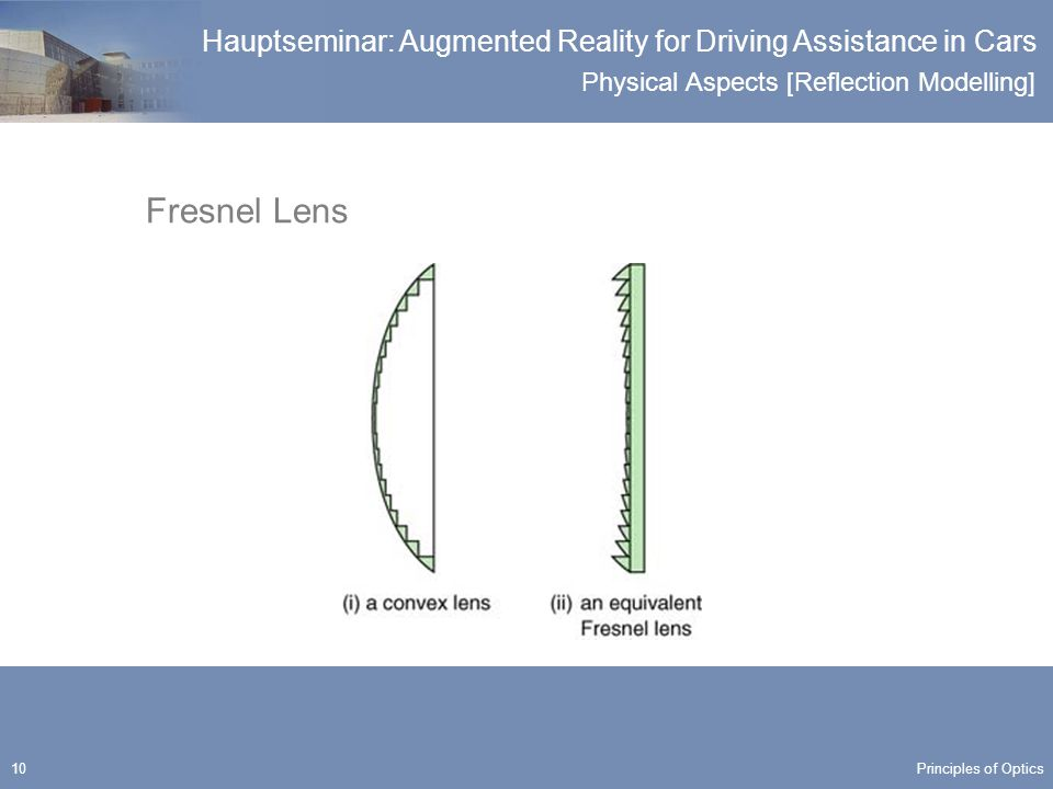Physical Aspects [Reflection Modelling] Hauptseminar: Augmented Reality for Driving Assistance in Cars 10 Fresnel Lens Principles of Optics