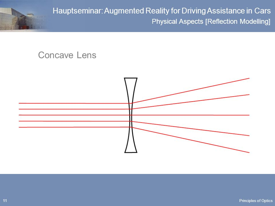 Physical Aspects [Reflection Modelling] Hauptseminar: Augmented Reality for Driving Assistance in Cars 11 Concave Lens Principles of Optics