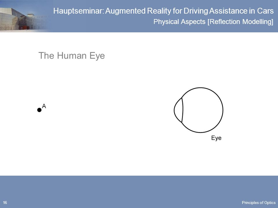 Physical Aspects [Reflection Modelling] Hauptseminar: Augmented Reality for Driving Assistance in Cars 16 The Human Eye Principles of Optics