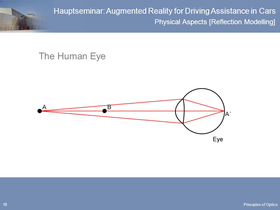Physical Aspects [Reflection Modelling] Hauptseminar: Augmented Reality for Driving Assistance in Cars 18 The Human Eye Principles of Optics
