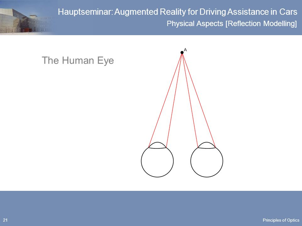 Physical Aspects [Reflection Modelling] Hauptseminar: Augmented Reality for Driving Assistance in Cars 21 The Human Eye Principles of Optics