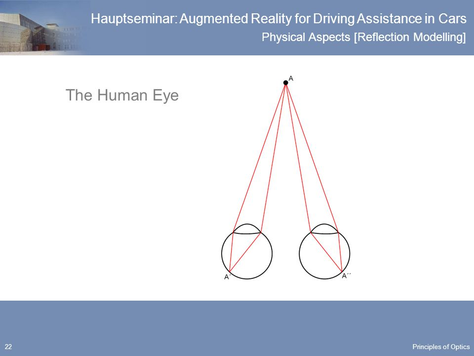 Physical Aspects [Reflection Modelling] Hauptseminar: Augmented Reality for Driving Assistance in Cars 22 The Human Eye Principles of Optics