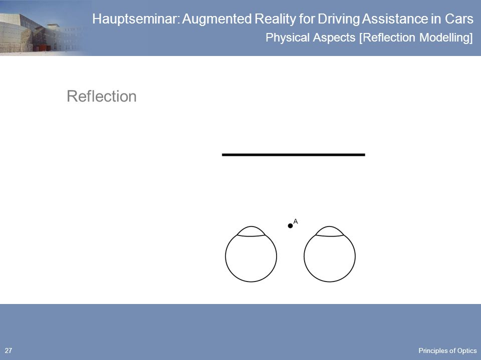 Physical Aspects [Reflection Modelling] Hauptseminar: Augmented Reality for Driving Assistance in Cars 27 Reflection Principles of Optics