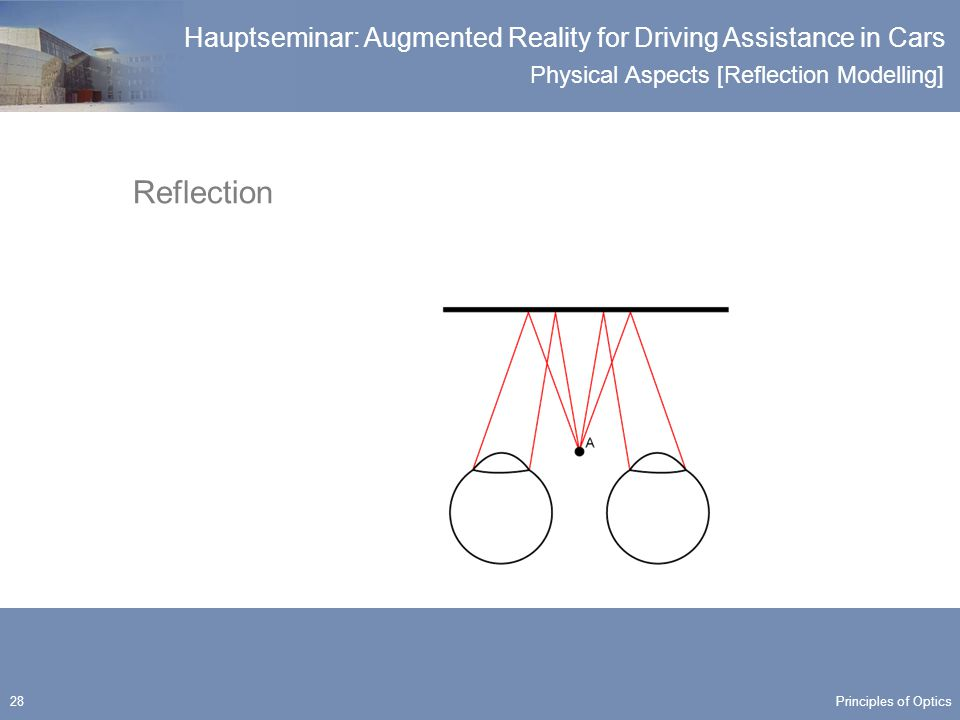 Physical Aspects [Reflection Modelling] Hauptseminar: Augmented Reality for Driving Assistance in Cars 28 Reflection Principles of Optics