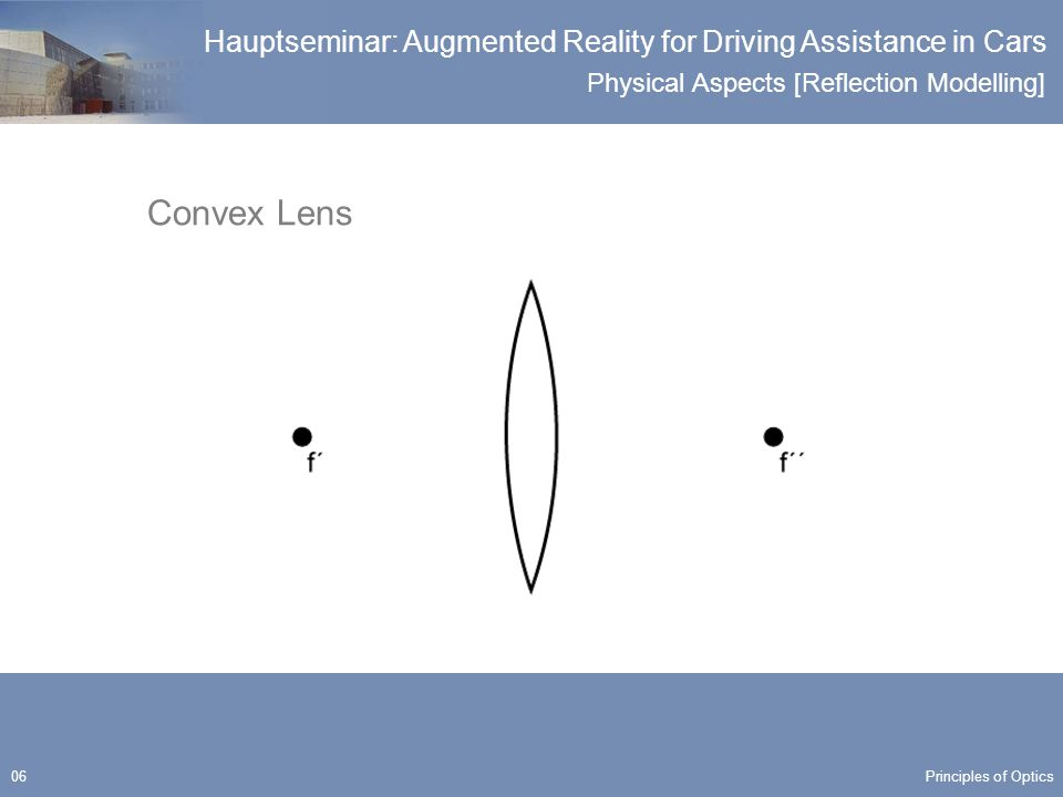 Physical Aspects [Reflection Modelling] Hauptseminar: Augmented Reality for Driving Assistance in Cars 17 The Human Eye Principles of Optics