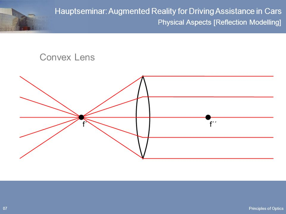 Physical Aspects [Reflection Modelling] Hauptseminar: Augmented Reality for Driving Assistance in Cars 38 Reflection Principles of Optics