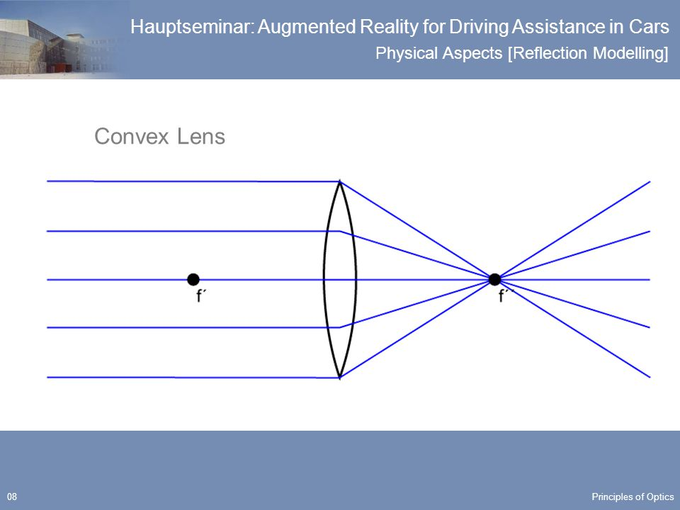 Physical Aspects [Reflection Modelling] Hauptseminar: Augmented Reality for Driving Assistance in Cars 19 The Human Eye Principles of Optics