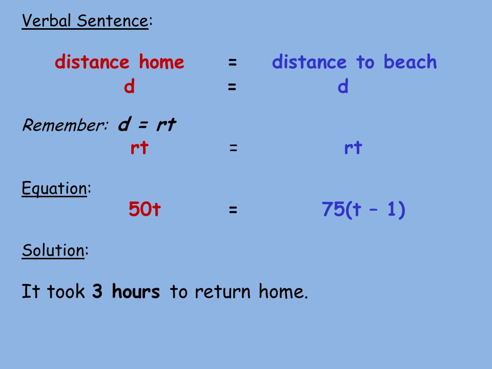 Verbal Sentence: distance home = distance to beach Remember: d = rt rt = rt Equation: 50t = 75(t – 1) Solution: It took 3 hours to return home.
