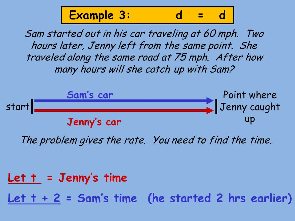 Example 3: d = d Sam started out in his car traveling at 60 mph. Two hours later, Jenny left from the same point. She traveled along the same road at