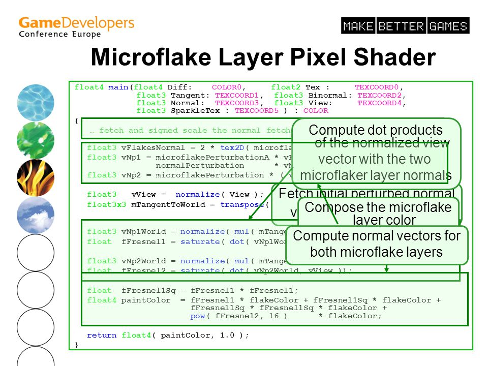 August 2003 Microflake Layer Pixel Shader float4 main(float4 Diff: COLOR0, float2 Tex : TEXCOORD0, float3 Tangent: TEXCOORD1, float3 Binormal: TEXCOORD2, float3 Normal: TEXCOORD3, float3 View: TEXCOORD4, float3 SparkleTex : TEXCOORD5 ) : COLOR { … fetch and signed scale the normal fetched from the normal map float3 vFlakesNormal = 2 * tex2D( microflakeNMap, SparkleTex ) - 1; float3 vNp1 = microflakePerturbationA * vFlakesNormal + normalPerturbation * vNormal ; float3 vNp2 = microflakePerturbation * ( vFlakesNormal + vNormal ) ; float3 vView = normalize( View ); float3x3 mTangentToWorld = transpose( float3x3( Tangent, Binormal, Normal )); float3 vNp1World = normalize( mul( mTangentToWorld, vNp1) ); float fFresnel1 = saturate( dot( vNp1World, vView )); float3 vNp2World = normalize( mul( mTangentToWorld, vNp2 )); float fFresnel2 = saturate( dot( vNp2World, vView )); float fFresnel1Sq = fFresnel1 * fFresnel1; float4 paintColor = fFresnel1 * flakeColor + fFresnel1Sq * flakeColor + fFresnel1Sq * fFresnel1Sq * flakeColor + pow( fFresnel2, 16 ) * flakeColor; return float4( paintColor, 1.0 ); } Fetch initial perturbed normal vector from the noise map Compute dot products of the normalized view vector with the two microflaker layer normals Compose the microflake layer color Compute normal vectors for both microflake layers