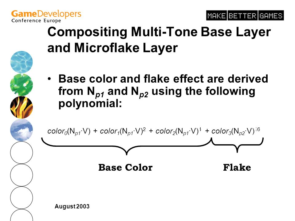 August 2003 Compositing Multi-Tone Base Layer and Microflake Layer Base color and flake effect are derived from N p1 and N p2 using the following polynomial: color 0 (N p1 ·V) + color 1 (N p1 ·V) 2 + color 2 (N p1 ·V) 4 + color 3 (N p2 ·V) 16 Base ColorFlake