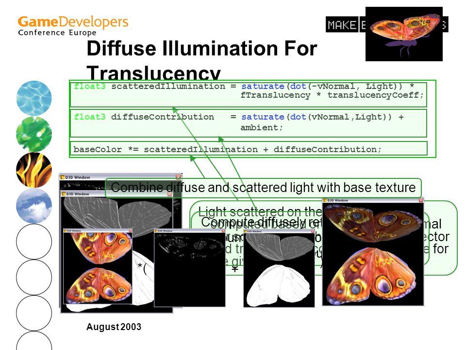 August 2003 Diffuse Illumination For Translucency float3 scatteredIllumination = saturate(dot(-vNormal, Light)) * fTranslucency * translucencyCoeff; f
