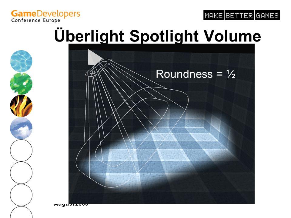 August 2003 Überlight Spotlight Volume Roundness = ½