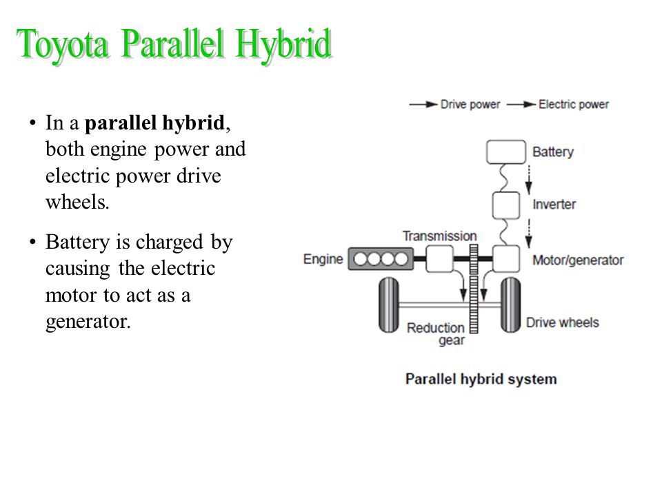 In a parallel hybrid, both engine power and electric power drive wheels. Battery is charged by causing the electric motor to act as a generator.