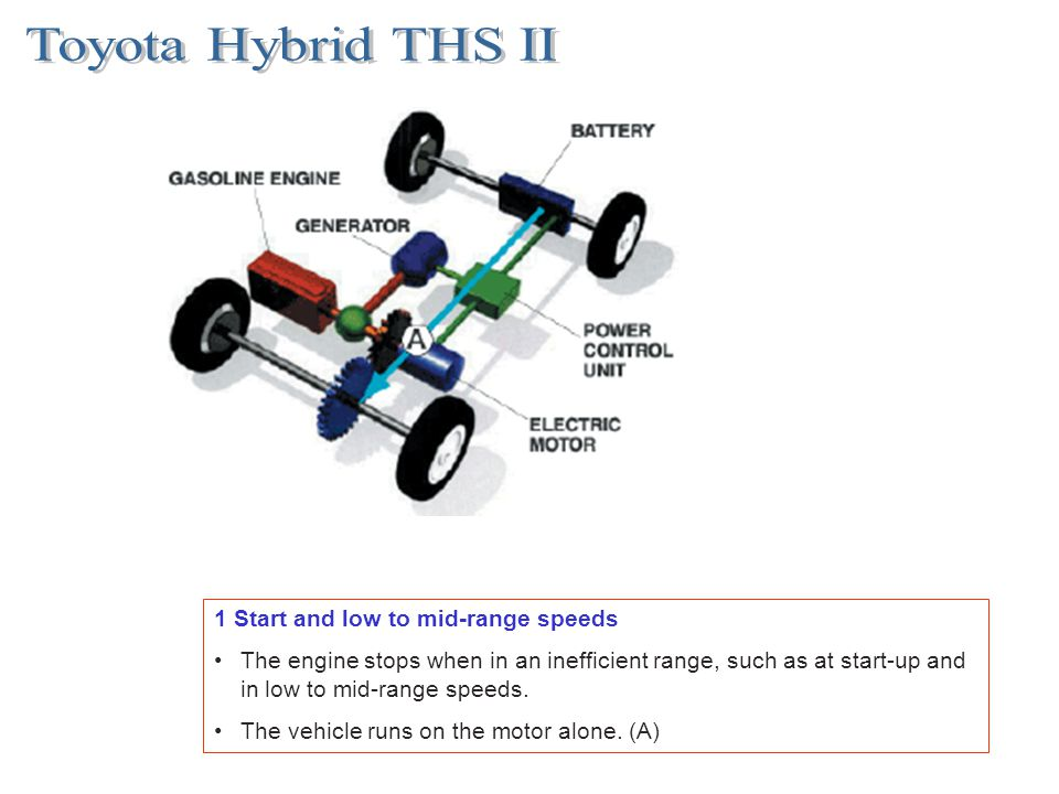 1 Start and low to mid-range speeds The engine stops when in an inefficient range, such as at start-up and in low to mid-range speeds. The vehicle run